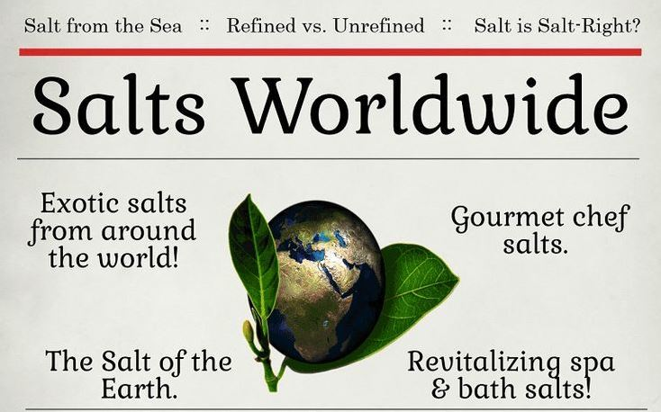 salts from the sea